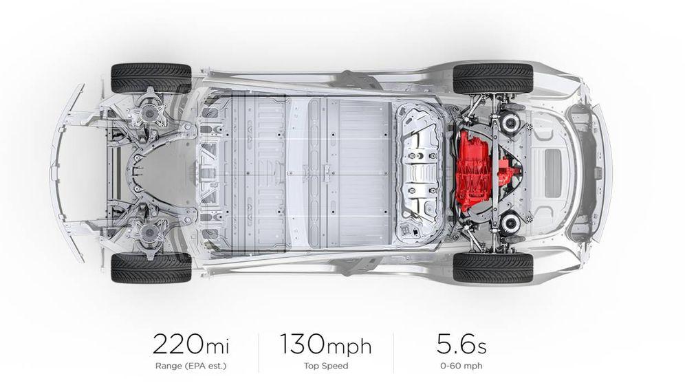 Foto: La configuración del Model 3 que acaban de lanzar