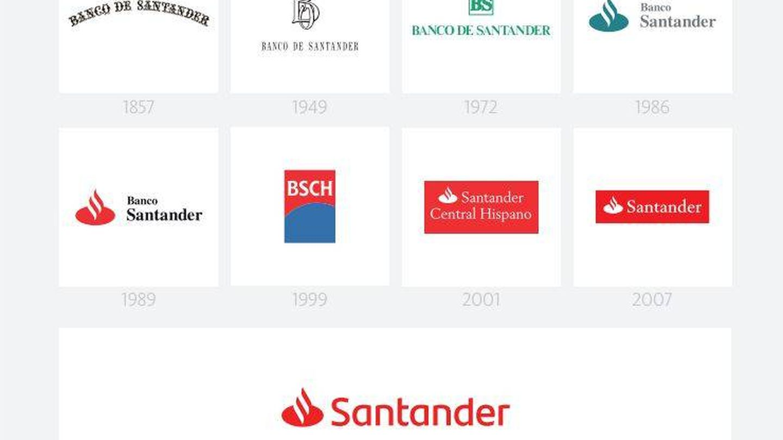 Evolución de la marca Santander (imagen cedida)