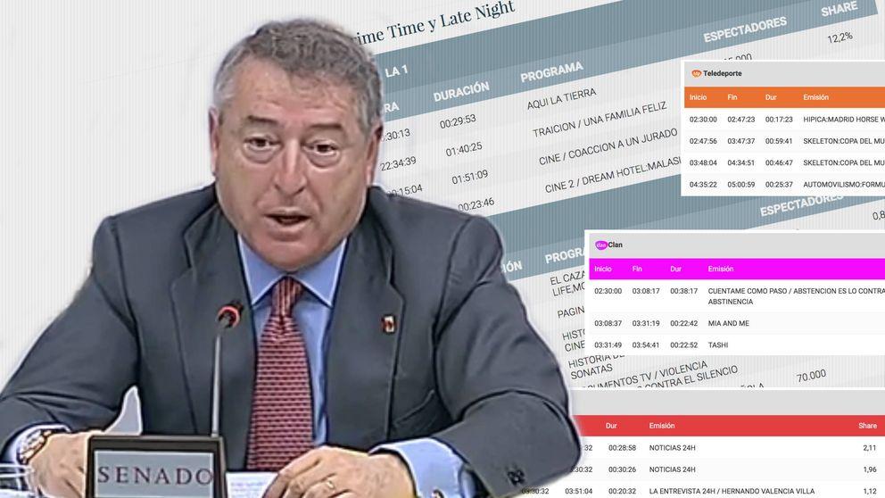 TVE estudia su posible salida del actual sistema de medición de audiencias