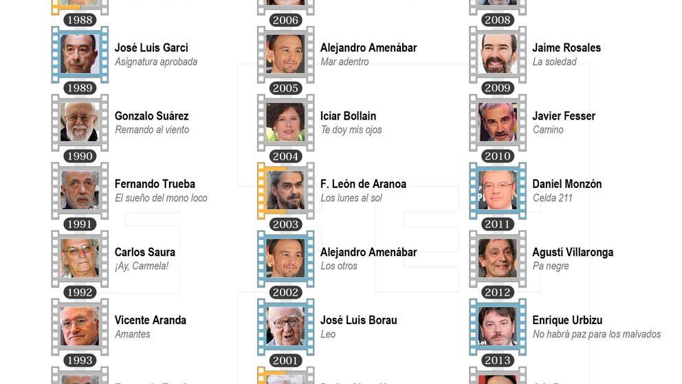 La quiniela de los Goya 2017: juegue y acierte quién ganará