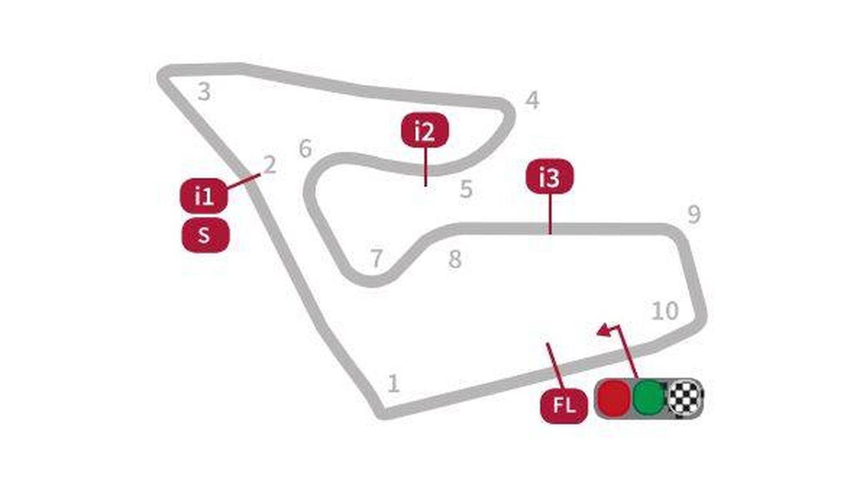 Circuito Red Bull Ring de Spielberg
