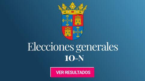 Resultados de las elecciones generales 2019 en Palencia capital