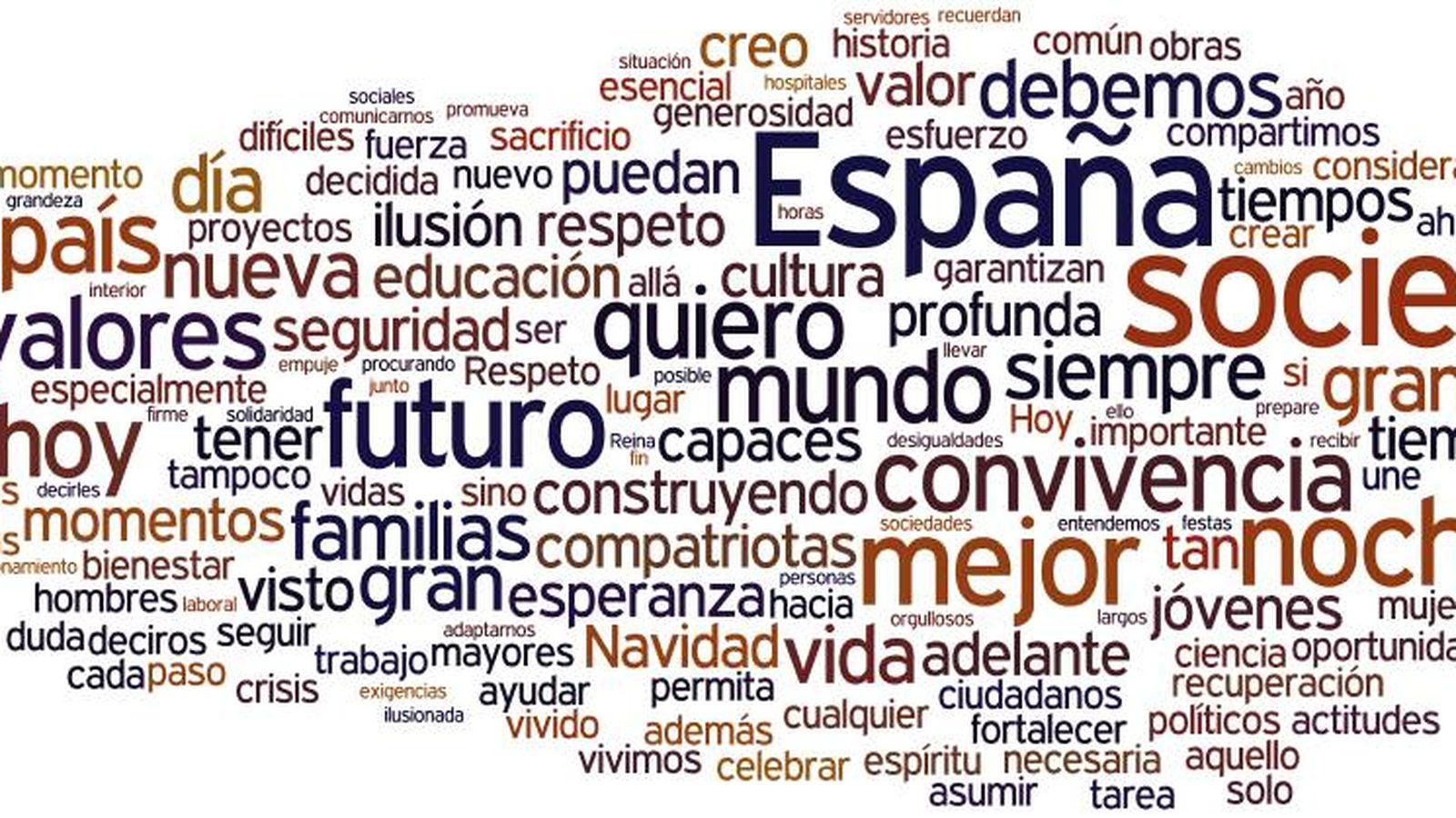 Foto: Nube de palabras del mensaje de Navidad de 2016 de Felipe VI.