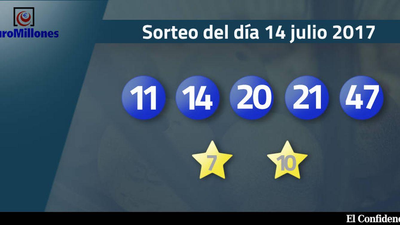 Resultados del sorteo del Euromillones del 14 de julio de 2017: números 11, 14, 20, 21 y 44