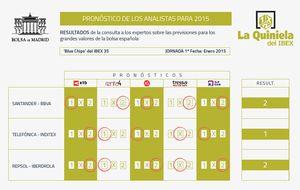 ¿Santander, BBVA, Inditex...? Los 'blue chips' que van a despuntar en 2015