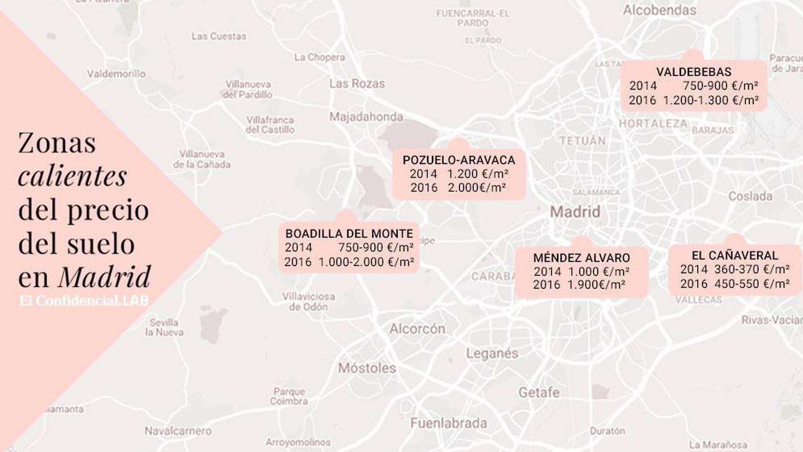 Foto: Estas son las zonas calientes del precio del suelo en Madrid. (Brenda Valverde)