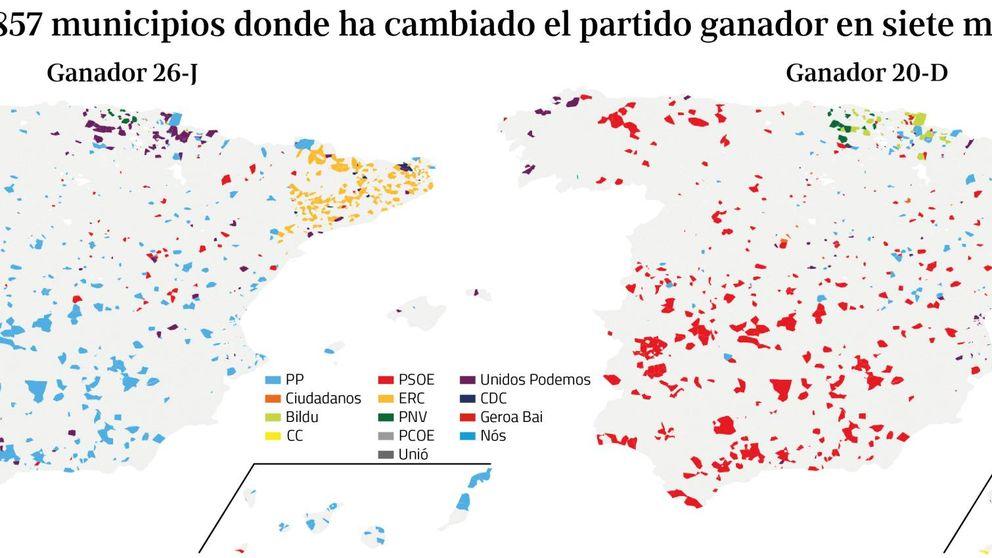 PP y ERC recuperan terreno municipal en detrimento de PSOE y Convergència