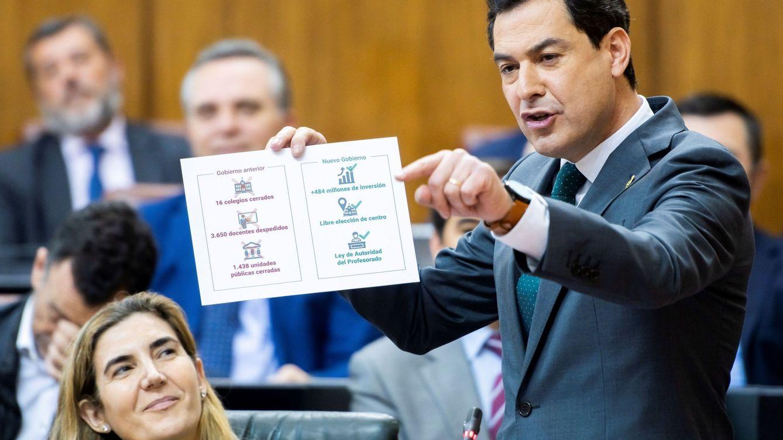 La Junta elimina de golpe cien trámites y 30 normas para quitar trabas burocráticas