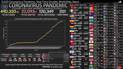 Última hora sobre el coronavirus | Sigue en directo la evolución de la pandemia en España y en el mundo