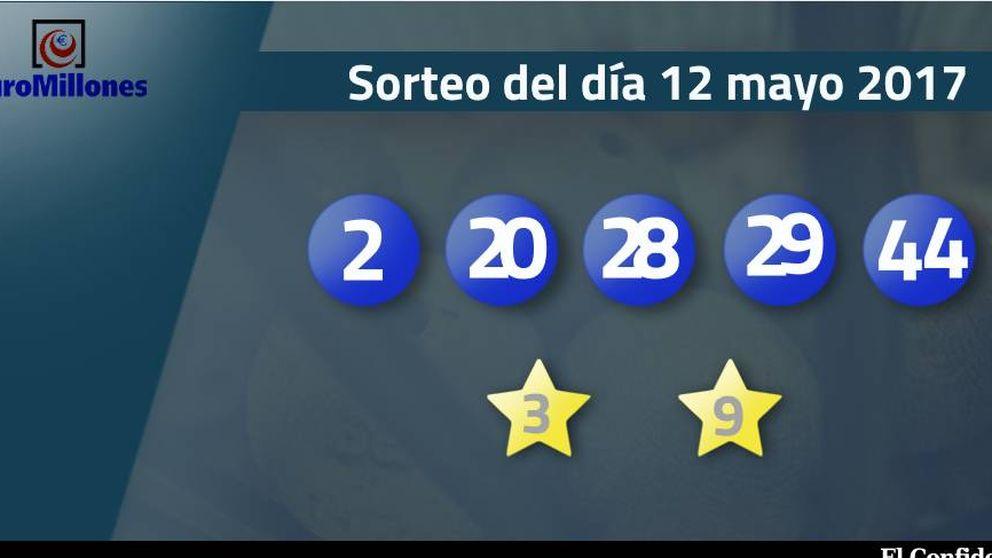 Resultados del sorteo del Euromillones del 12 de mayo de 2017