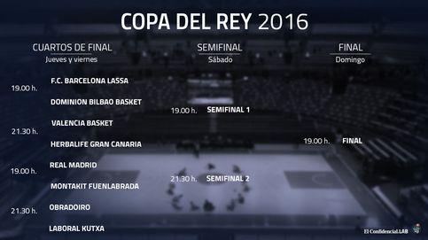 Guía para seguir la Copa del Rey ACB de A Coruña: horarios y televisiones