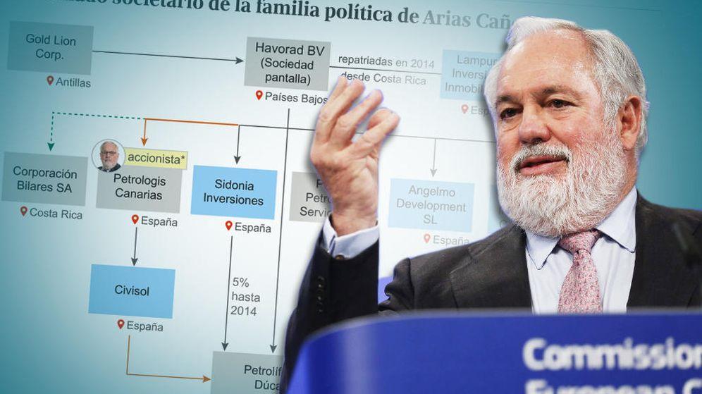 Foto: Entramado societario de la familia política de Arias Cañete. (EC)
