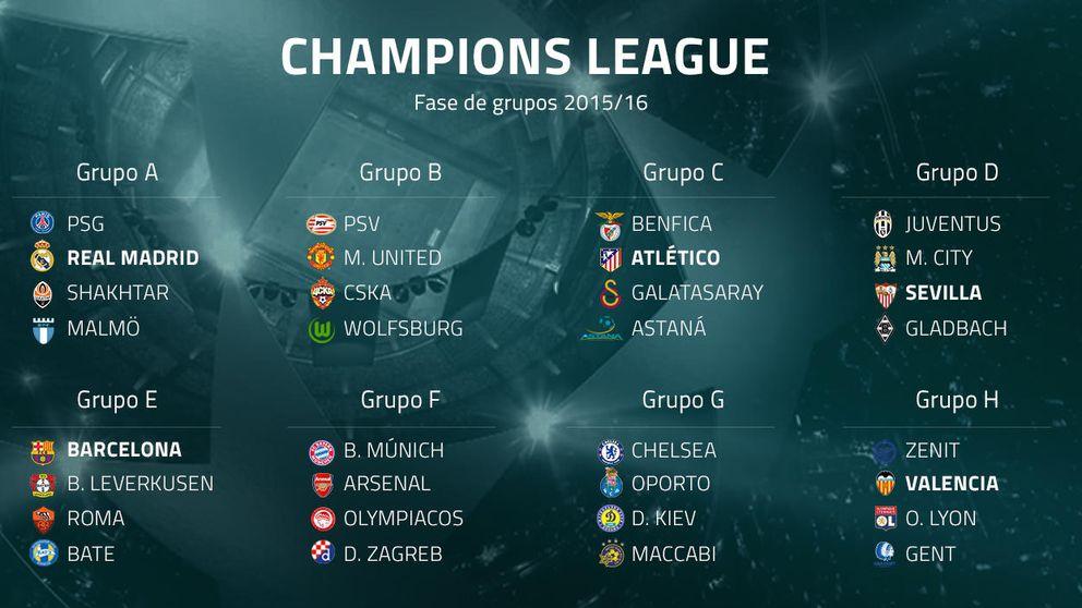 Mourinho vs. Casillas: la Champions del reencuentro se lo pone difícil al Sevilla