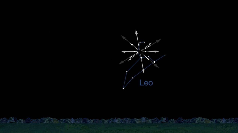 La constelación de Leo marca el radiante de la lluvia de meteoros. (NASA)