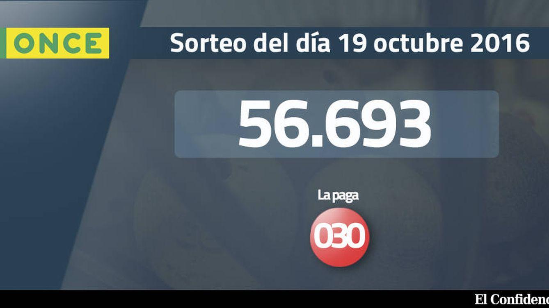 Resultados del sorteo de la ONCE del 19 de octubre de 2016: número 56.693