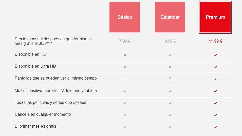 Los distintos planes que Netflix pone a disposición de sus usuarios (Fuente: Netflix)