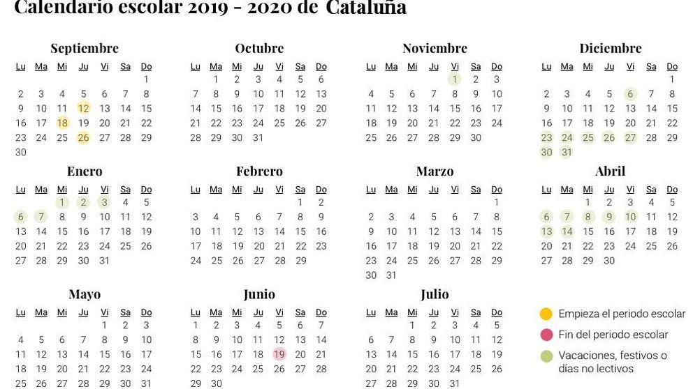 Calendario escolar de Cataluña para el curso 2019-2020: vacaciones y festivos