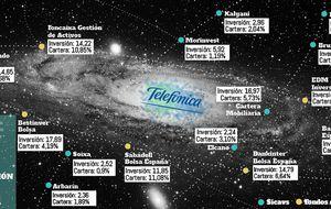 Telefónica entra en la órbita de los principales inversores del universo bursátil