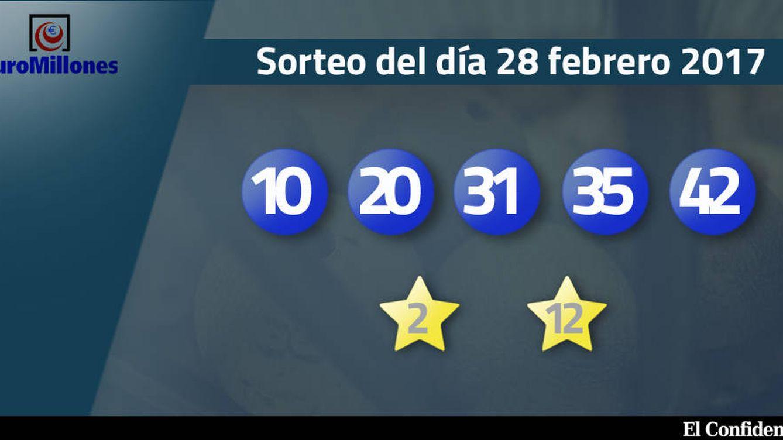 Resultados del sorteo del Euromillones del 28 de febrero de 2017: números 10, 20, 31, 35, 42