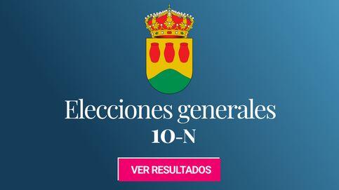 Resultados de las elecciones generales 2019 en Alcorcón