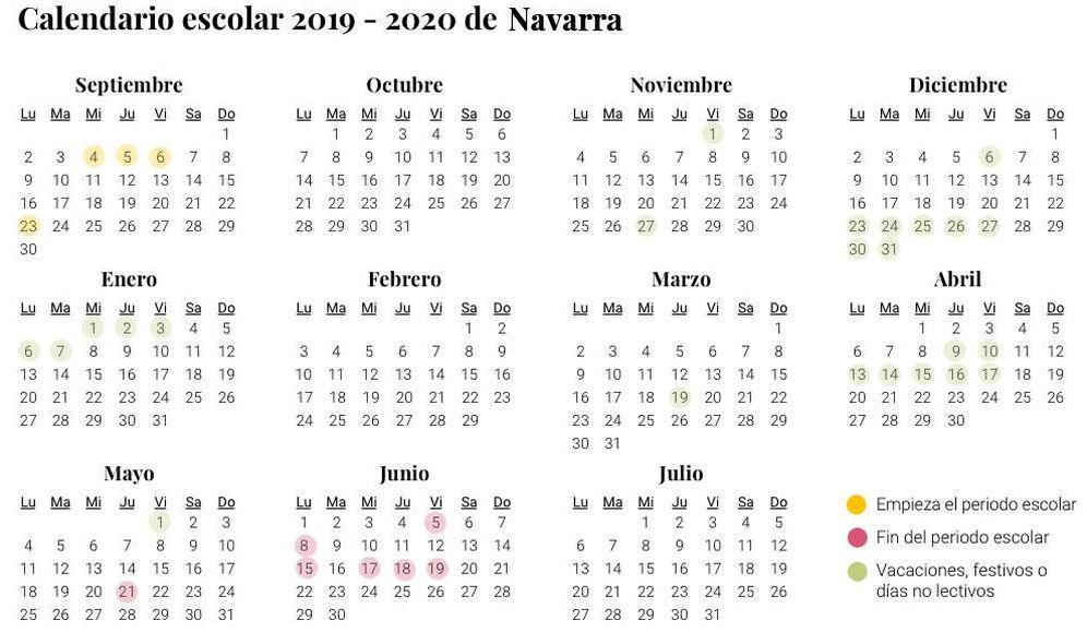 Foto: Calendario escolar 2019-2020 de Navarra (El Confidencial)
