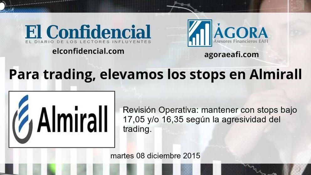 Para trading, elevamos los stops en Almirall
