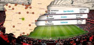 Post de Los llamativos alquileres del fútbol español: esto paga tu equipo por su estadio municipal