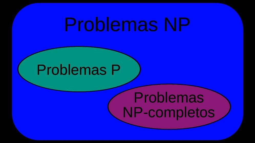 Foto: ¿P = NP?