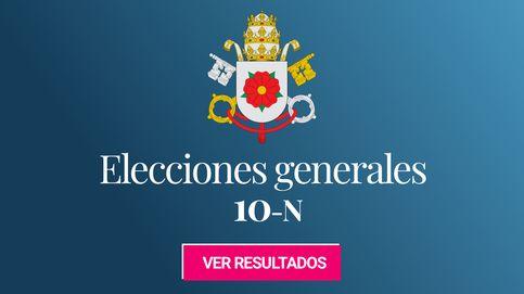 Elecciones generales 2019 en Reus: estos son los resultados