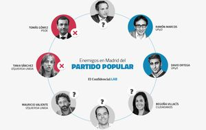 Ni PP, ni PSOE, ni IU... Madrid se queda de un plumazo sin candidatos