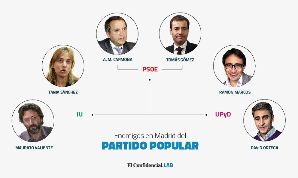 Foto: Los candidatos a las elecciones municipales y autonómicas en Madrid.