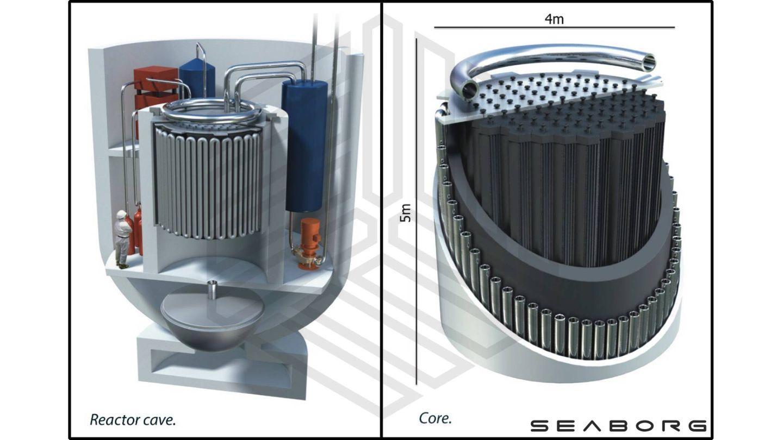 El núcleo del reactor se enfría con sal de flúor. (Seaborg)