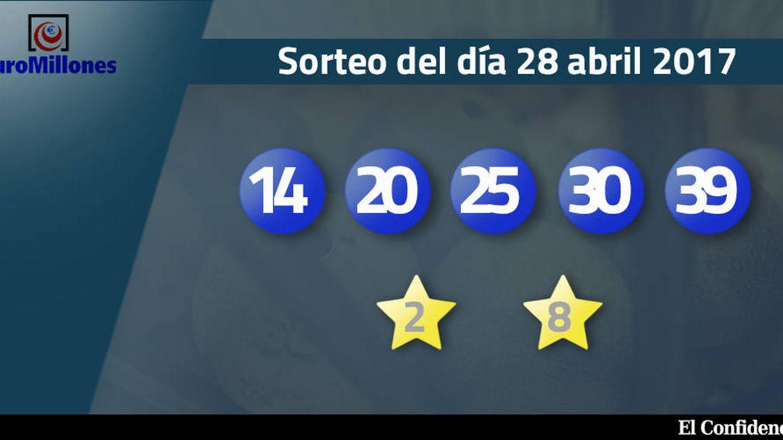 Resultados del sorteo del Euromillones del 28 de abril de 2017: números 14, 20, 25, 30 y 39