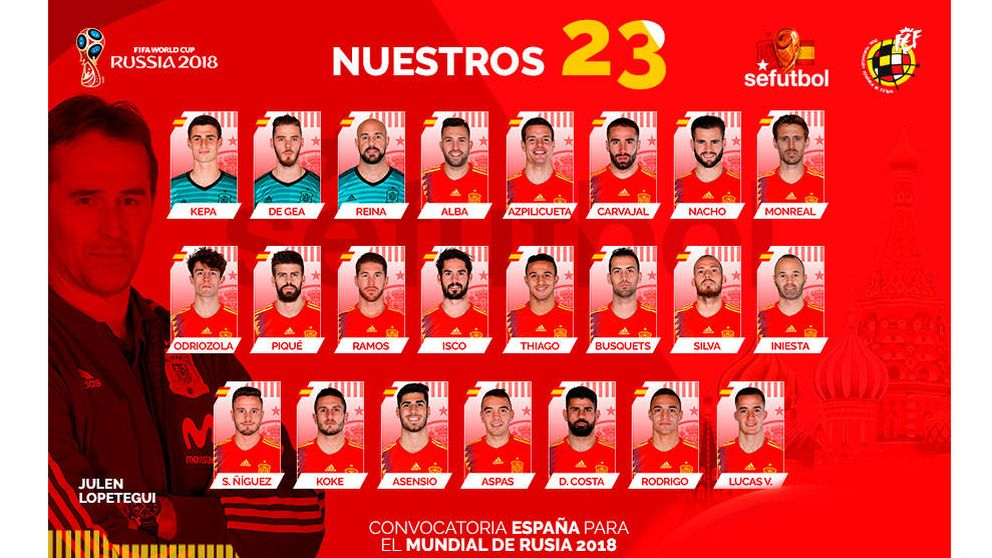La lista de España para el Mundial: los 23 de Lopetegui que vestirán la 'roja' en Rusia