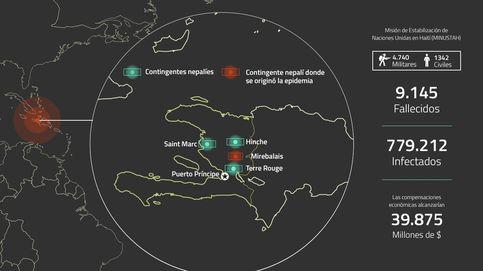 Cómo la ONU llevó el cólera a Haití (según sus propios expertos)