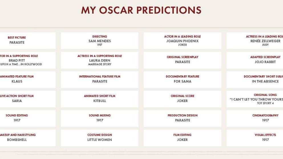 ¿Son estos los ganadores de los Oscar? La Academia borra un tuit con su pronóstico