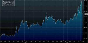 El BCE mantiene controladas las primas de riesgo en Europa