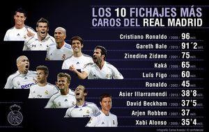 Entre Zidane y Cristiano: Bale, otra apuesta de Florentino Pérez