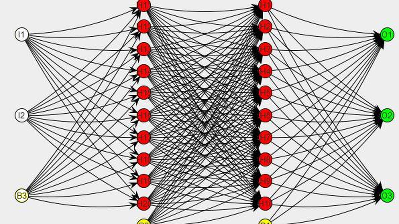 Una red neuronal con dos capas ocultas (Jeff Heaton)