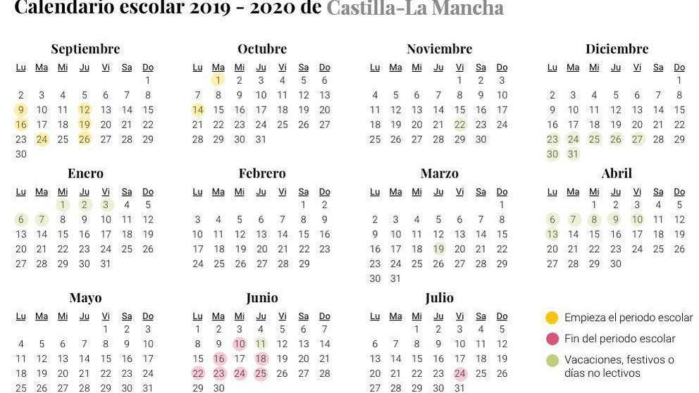 Calendario escolar 2019-2020 para Castilla La Mancha: vacaciones, festivos y no lectivos