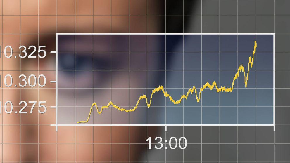 Los siete fondos que crecen a doble dígito frente a las caídas de la bolsa española