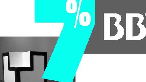 BBVA y EVO se unen a la guerra del crédito al consumo con tipos al 7%