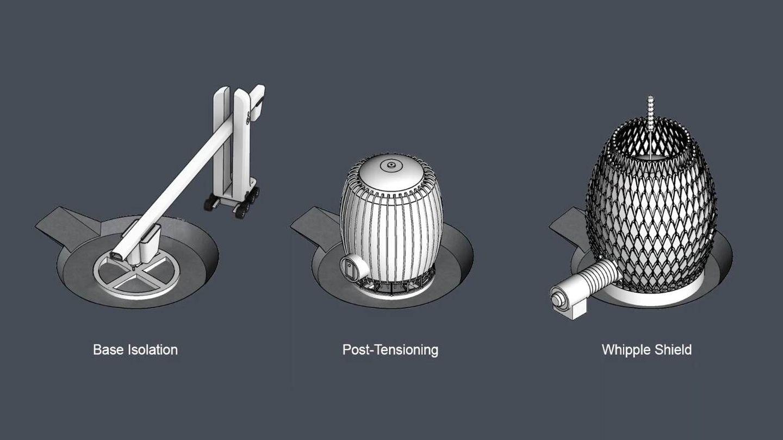 Tres técnicas de construcción (Icon/Search /BIG)
