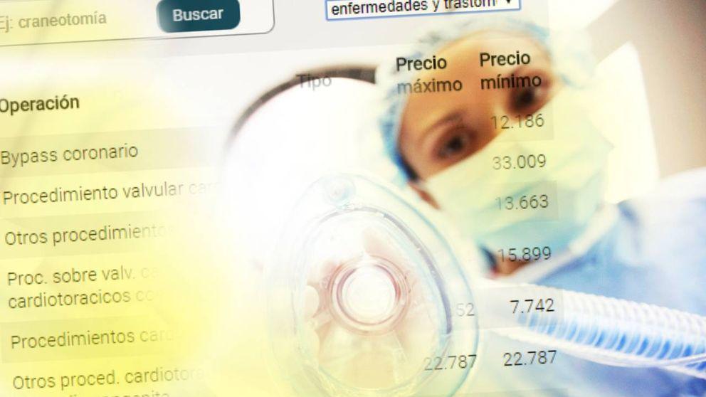 70.000 el trasplante, 4.000 la cesárea… ¿Cuánto nos cuesta la sanidad pública?