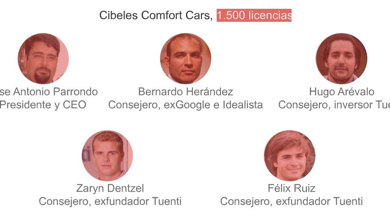 Los principales socios de Cibeles Comfort Cars