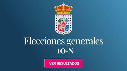 Resultado de las elecciones generales: el PSOE y el PP empatan en Soria