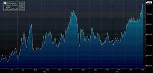 La prima de riesgo española cierra en los 482 puntos en una sesión de elevada volatilidad