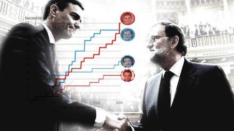Más de tres 'decretazos' al mes: Sánchez supera ya a Rajoy e irrita a sus socios