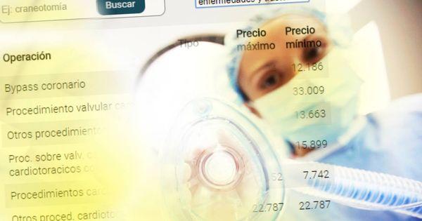 70.000 un trasplante de pulmón, 4.000 la cesárea… ¿Cuánto nos cuesta la sanidad?