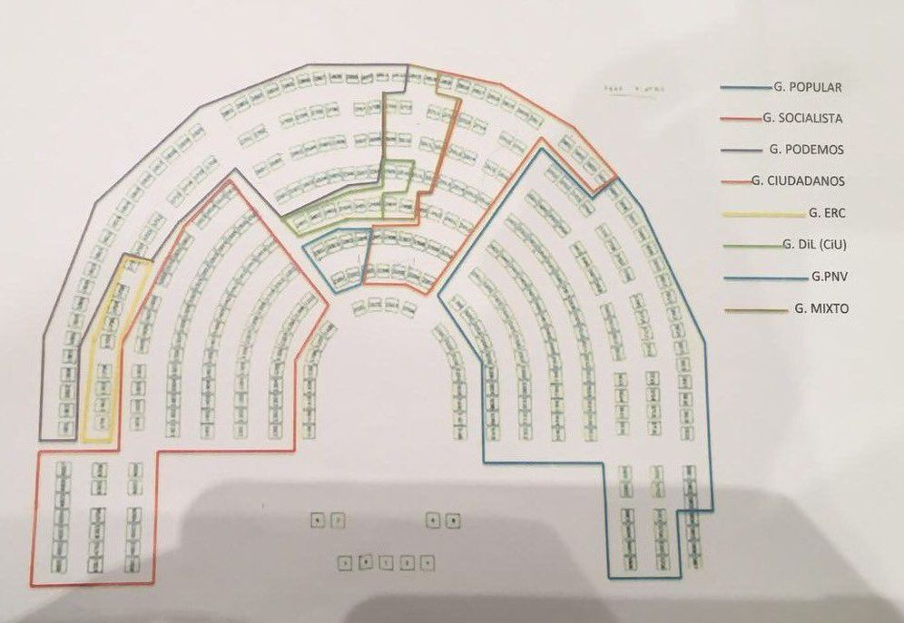 Foto: Distribución de los grupos parlamentarios en el Congreso de la XI Legislatura, aprobada en la Mesa de la Cámara Baja de este 26 de enero. (EC)